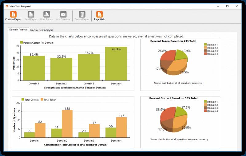 Desktop shot of Visual Veggies Software to Pass RD Exam