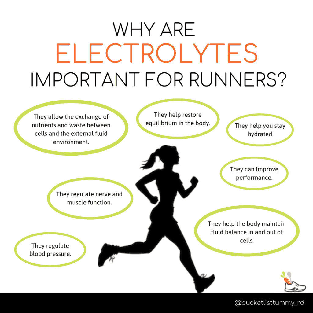 Electrolytes for Runners graphic with bubbles listing why they are important