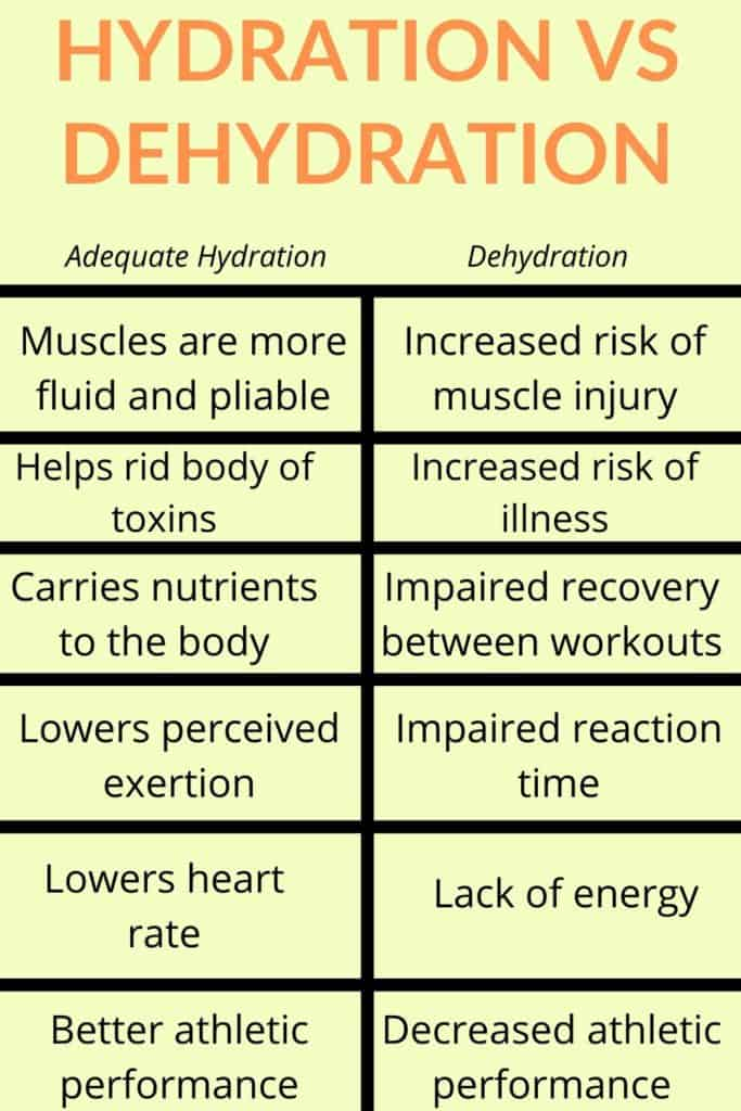 Hydration Facts for Winter Running