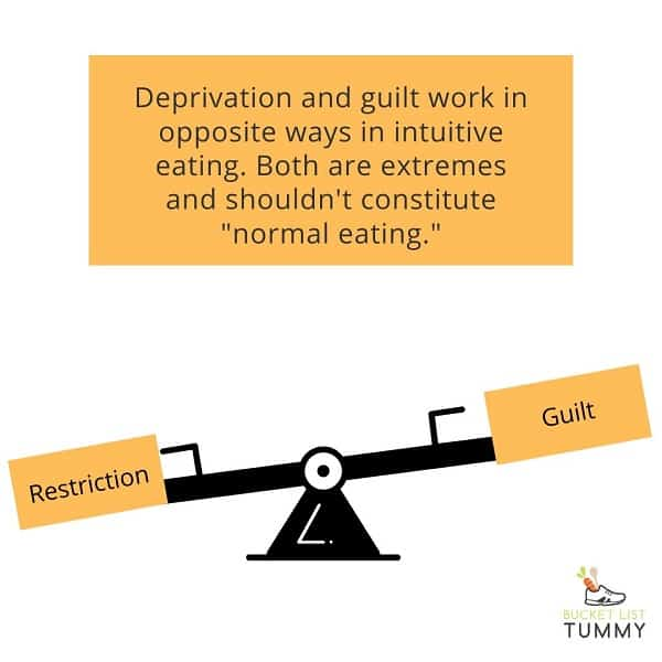 seesaw of deprivation and guilt to portray intuitive eating | bucketlisttummy.com
