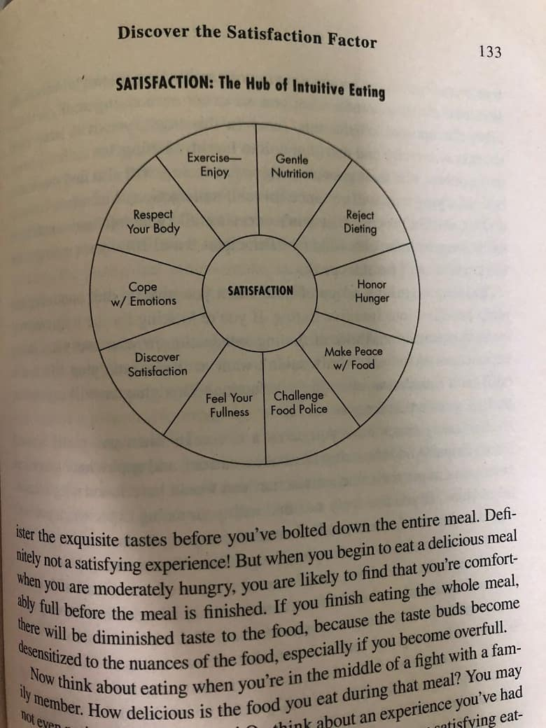 photo of satisfaction hub wheel of intuitive eating