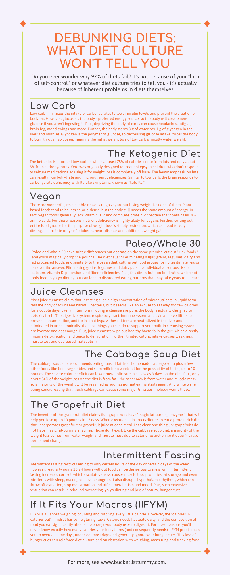 list of fad diets