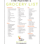 grocery list for runners